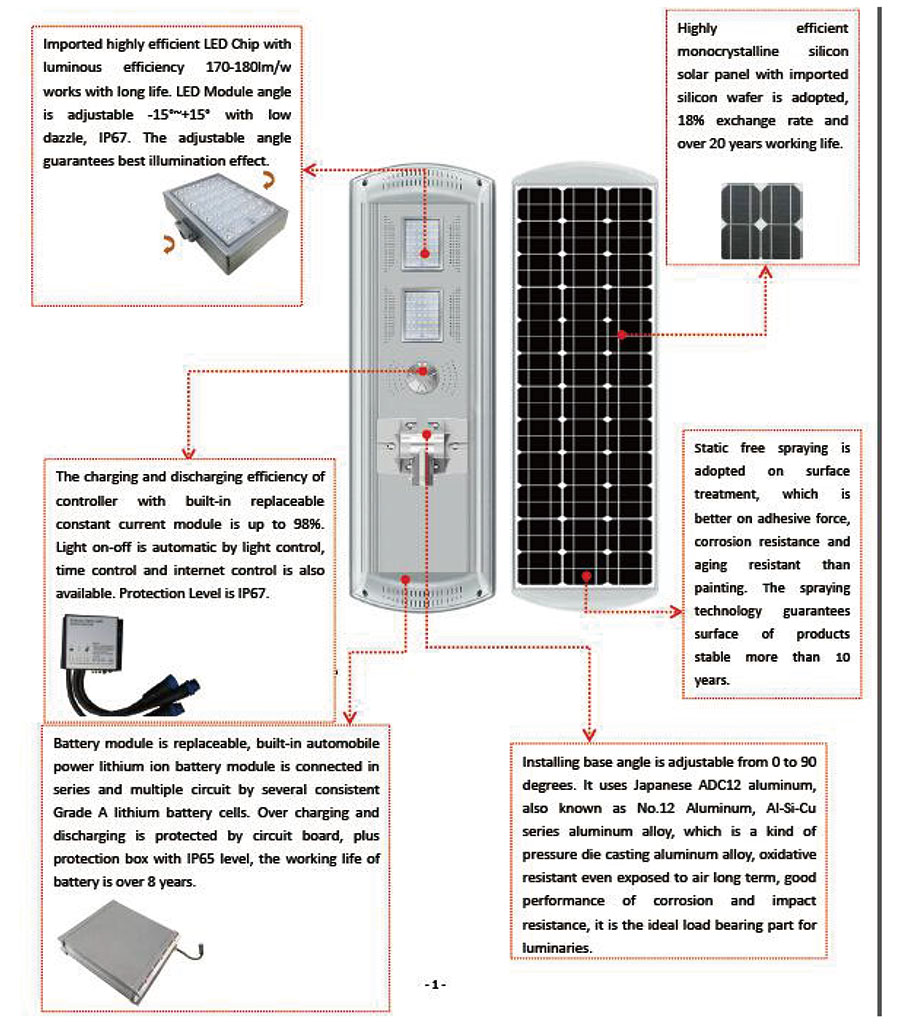 Problems-and-Tricks-in-All-In-One-Solar-Street-Light-Industry-4